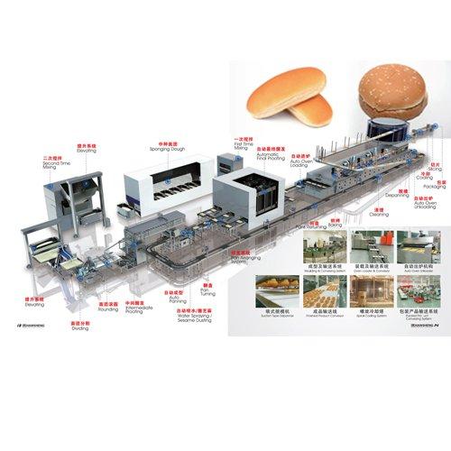 Burger buns production line